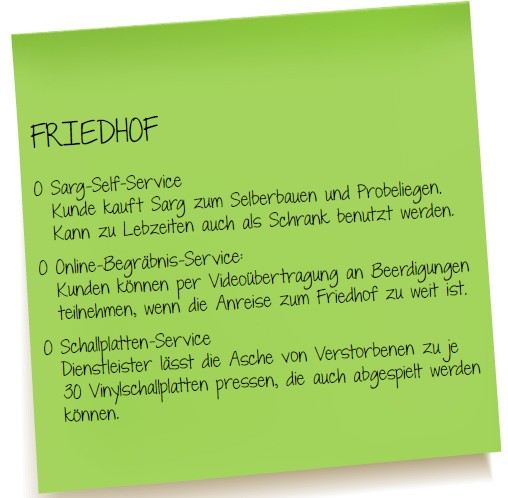 Service Quiz Friedhof